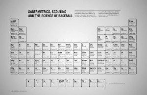 sabermetrics periodic table